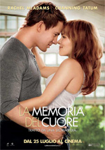 Cover CD La memoria del cuore